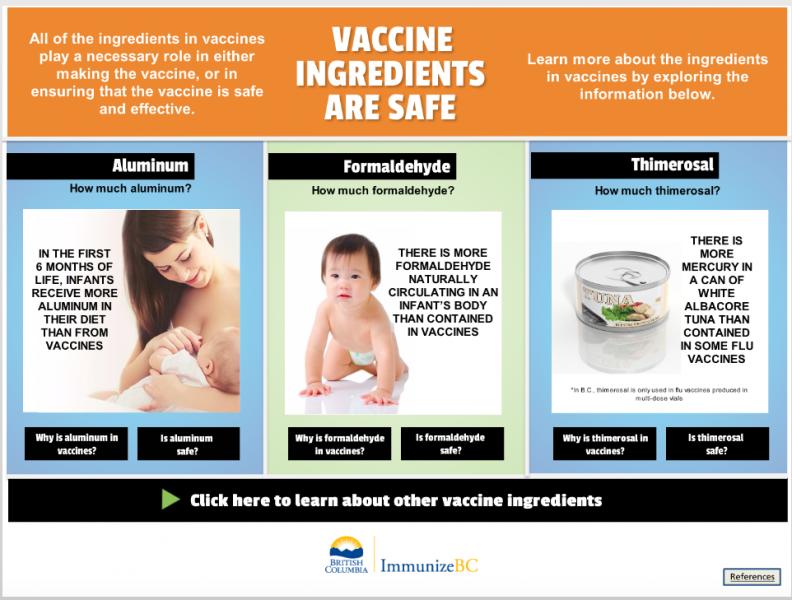 Ingredients Immunize Bc